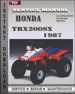 Honda Trx200sx 1987 global